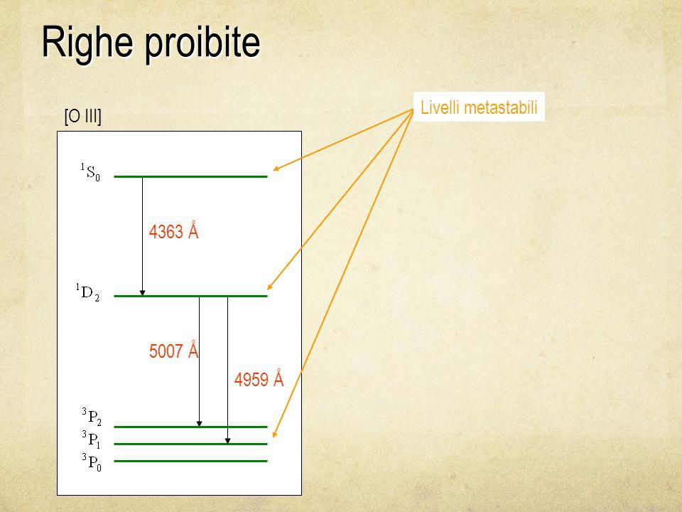 Righe proibite Livelli metastabili [O III] 4363 Å 5007 Å 4959 Å